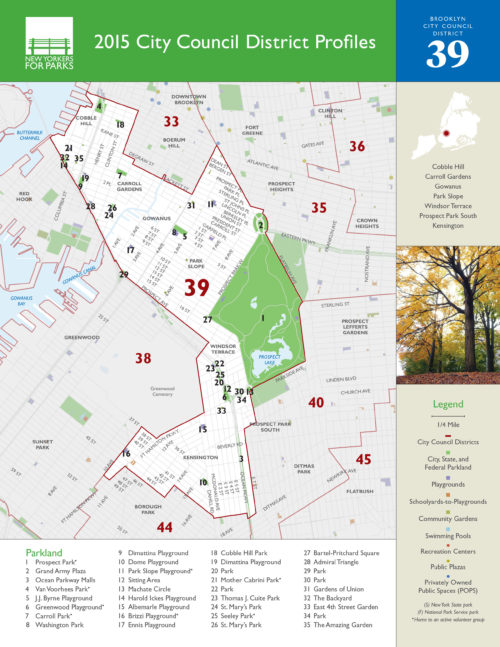 New Yorkers for Parks | Research Liry on